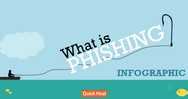 What-is-Phishing-Infographic-SM